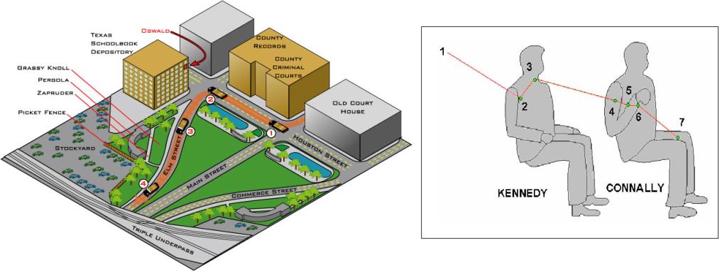 Dealey_3D_Map