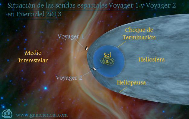 voyager_helio