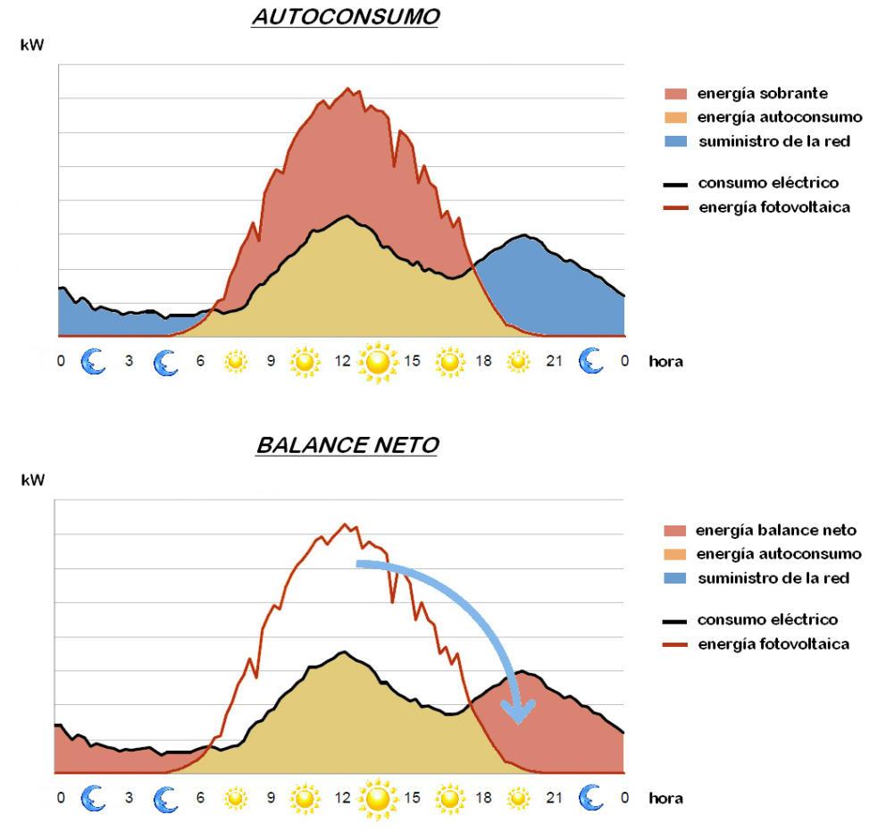 grafico-antonio-alcaraz-hernandez