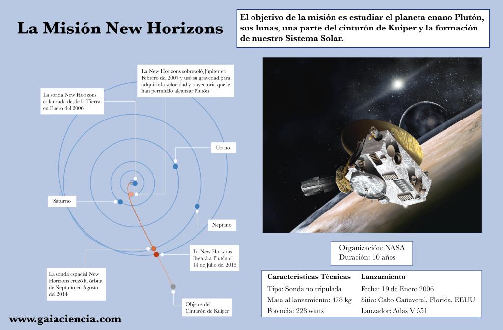 New Horizons-01