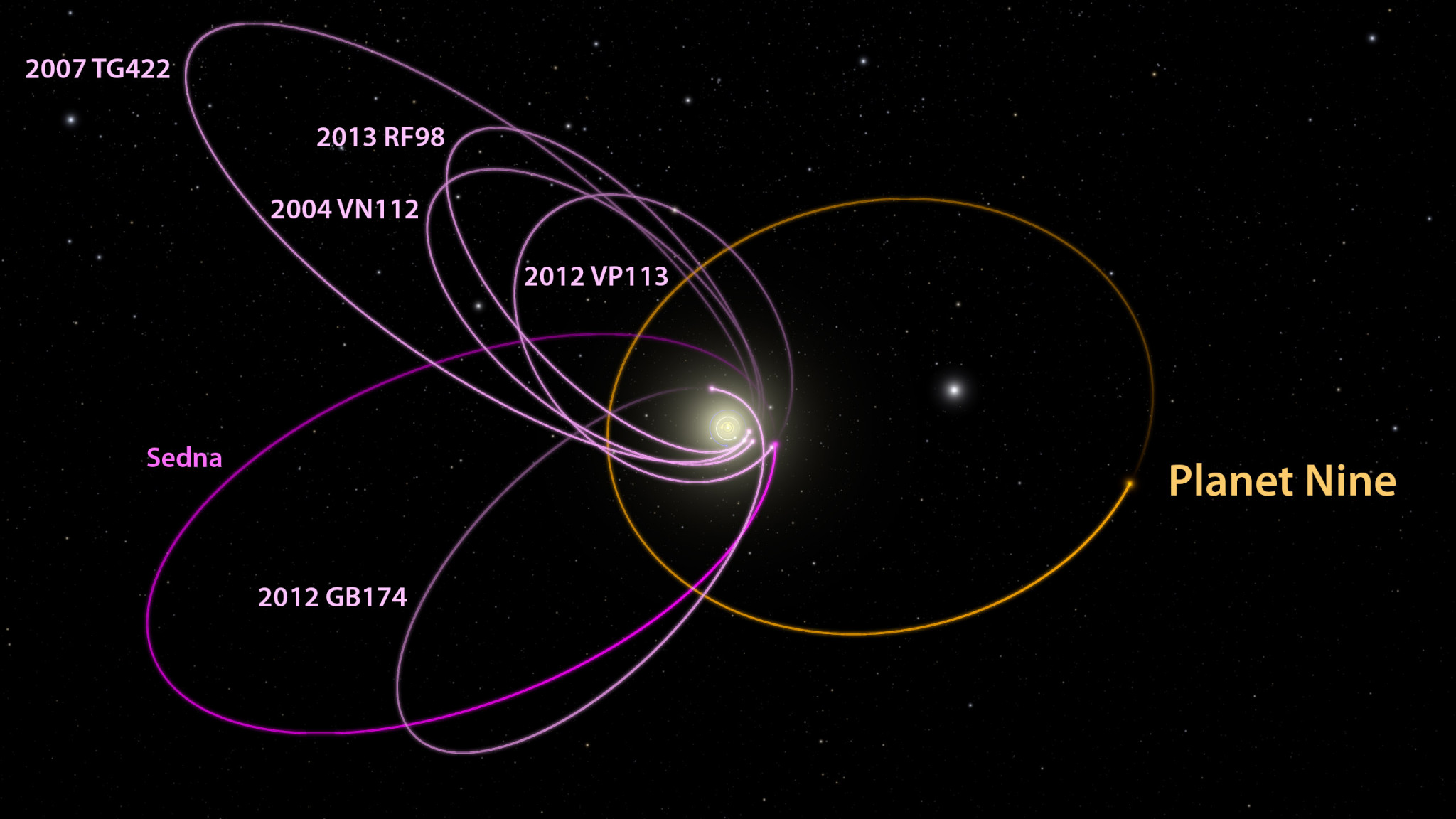 p9_kbo_orbits_labeled_1_