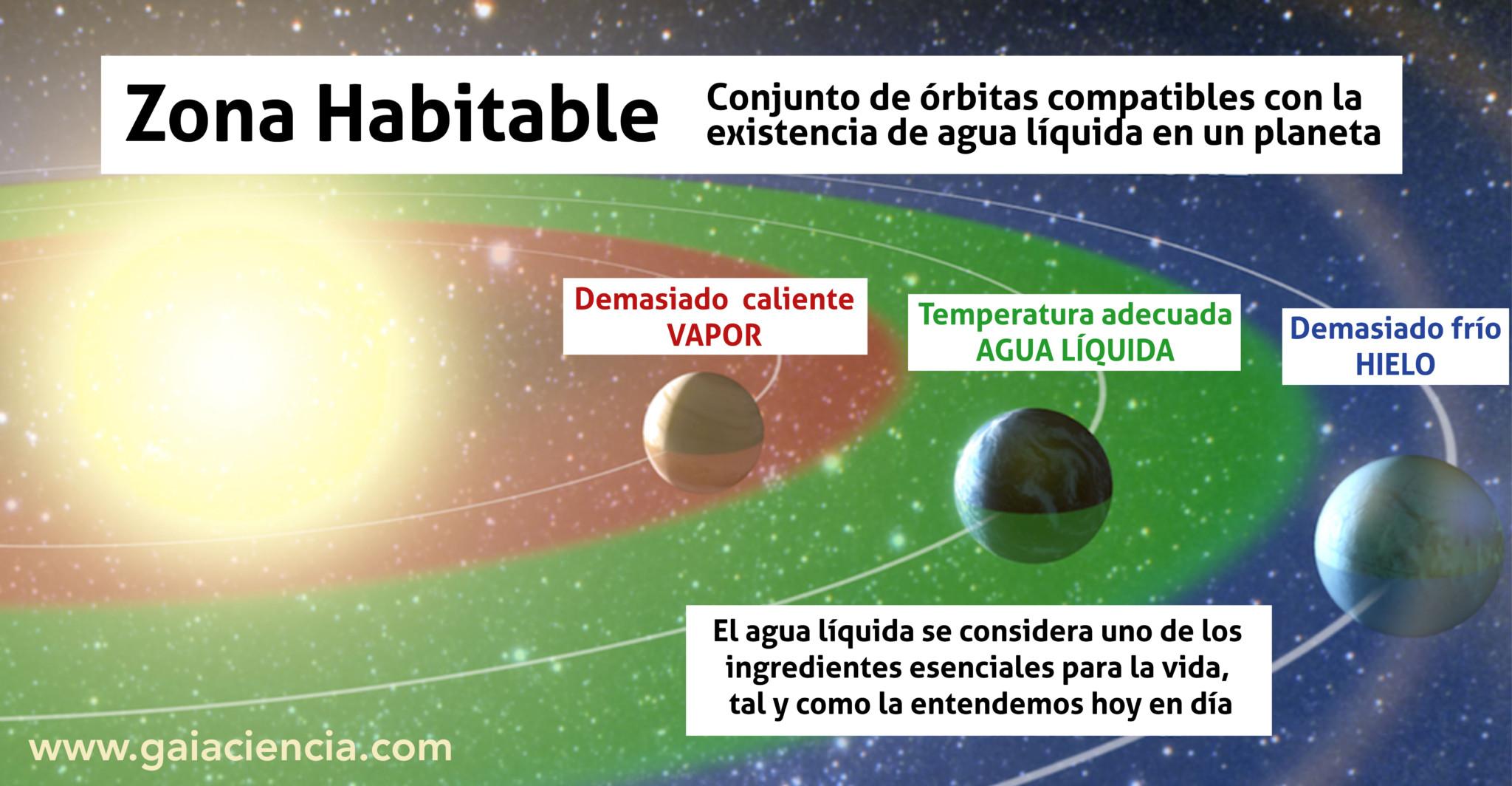habitable-zones-01